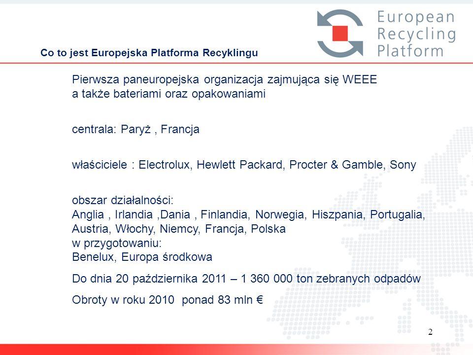 2 Co to jest Europejska Platforma Recyklingu Pierwsza paneuropejska organizacja zajmująca się WEEE a także bateriami oraz opakowaniami centrala: Paryż