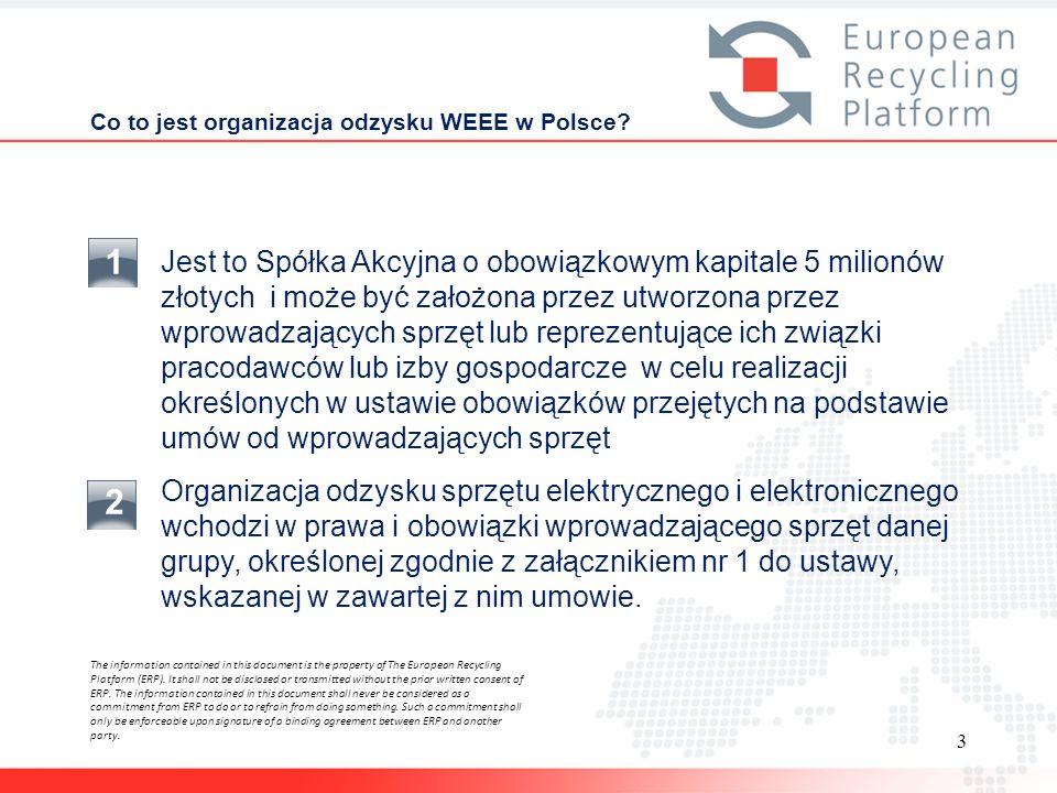 Zadania organizacji odzysku zużytego sprzętu Na mocy …..