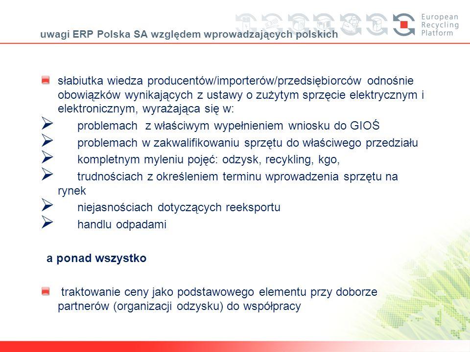 uwagi ERP Polska SA względem wprowadzających polskich słabiutka wiedza producentów/importerów/przedsiębiorców odnośnie obowiązków wynikających z ustaw