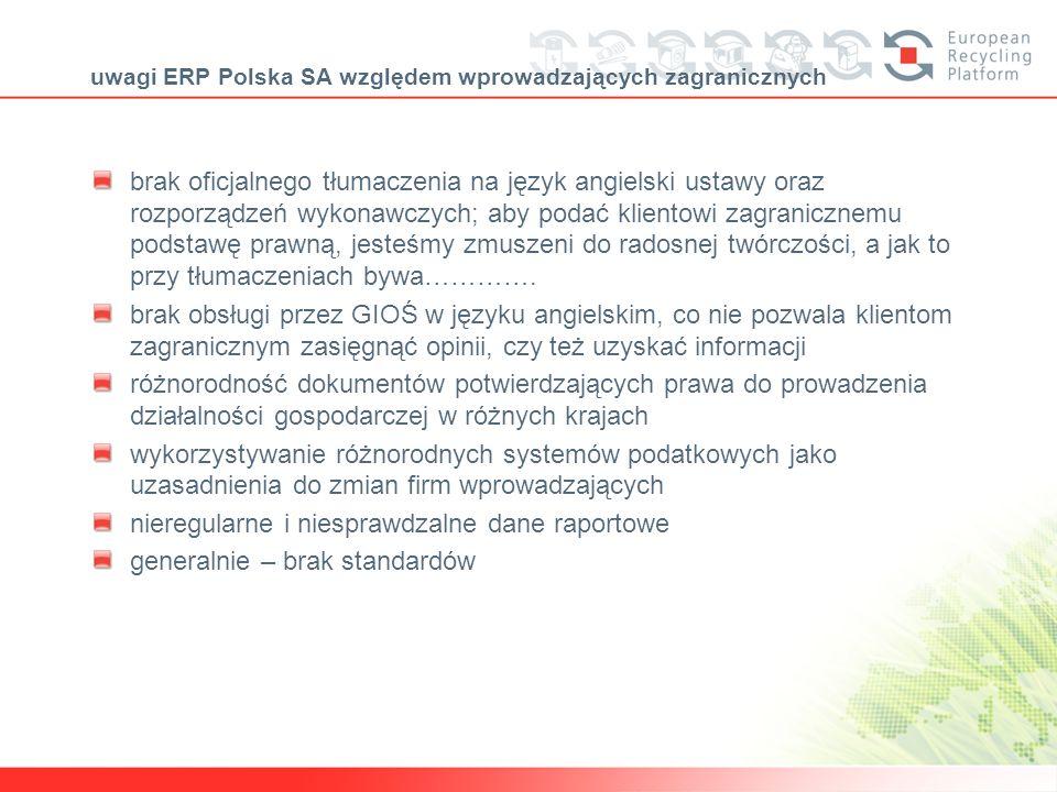 uwagi ERP Polska SA względem wprowadzających zagranicznych brak oficjalnego tłumaczenia na język angielski ustawy oraz rozporządzeń wykonawczych; aby
