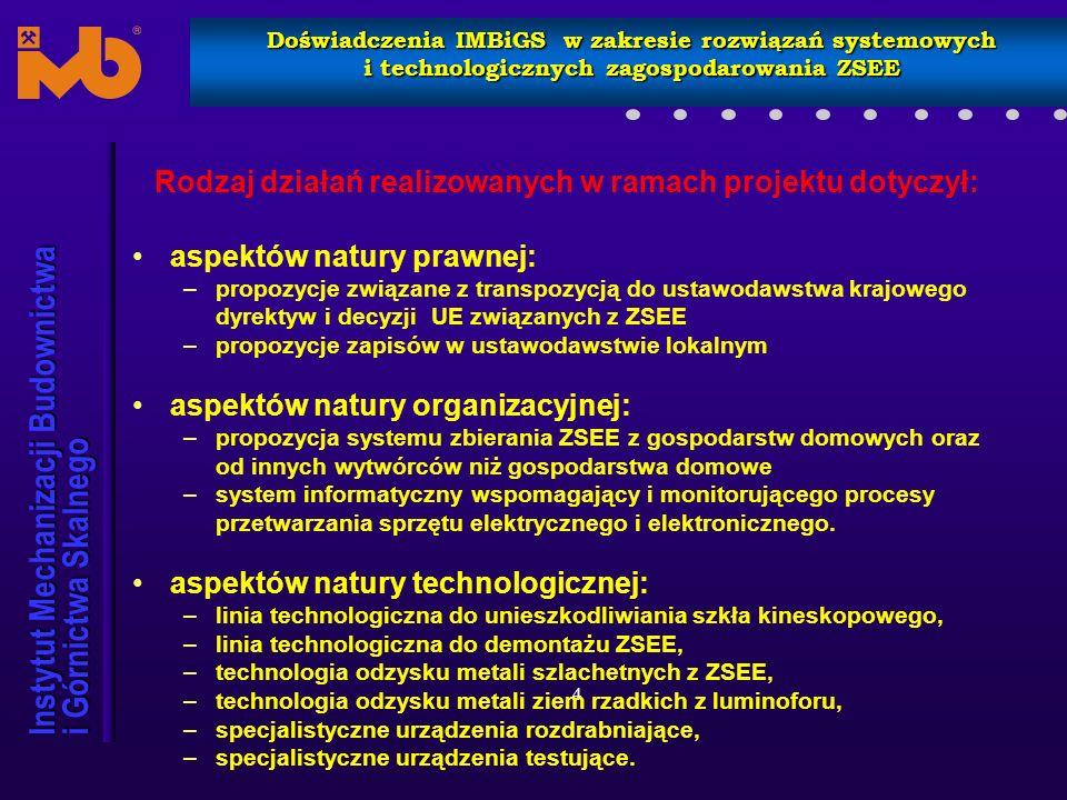 Instytut Mechanizacji Budownictwa i Górnictwa Skalnego 5 Doświadczenia IMBiGS w zakresie rozwiązań systemowych i technologicznych zagospodarowania ZSEE Założenia systemu - wytyczne szczegółowe Zbiórka wyeksploatowanego sprzętu elektrycznego i elektronicznego będzie odbywać się na zasadach: indywidualnego dostarczenia sprzętu zbiórki obwoźnej tzw.