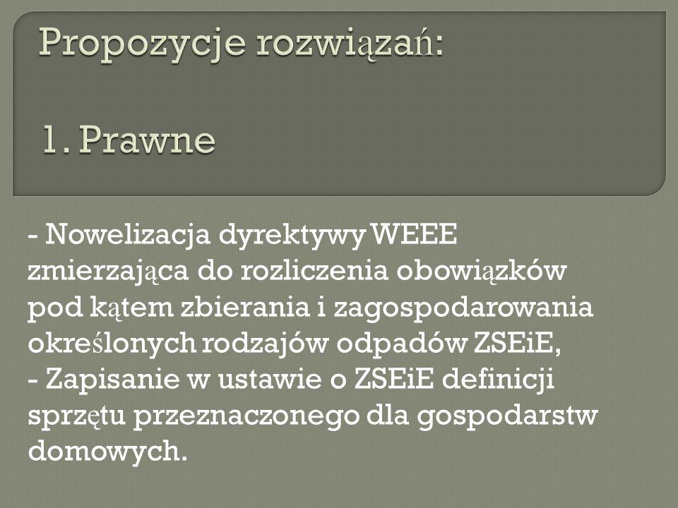 - Nowelizacja dyrektywy WEEE zmierzaj ą ca do rozliczenia obowi ą zków pod k ą tem zbierania i zagospodarowania okre ś lonych rodzajów odpadów ZSEiE,