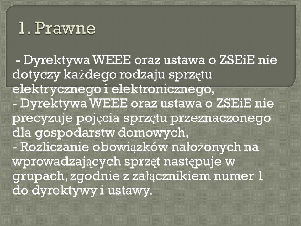 - Dyrektywa WEEE oraz ustawa o ZSEiE nie dotyczy ka ż dego rodzaju sprz ę tu elektrycznego i elektronicznego, - Dyrektywa WEEE oraz ustawa o ZSEiE nie
