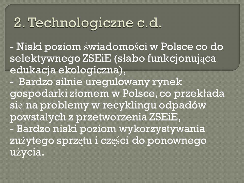 - Niski poziom ś wiadomo ś ci w Polsce co do selektywnego ZSEiE (s ł abo funkcjonuj ą ca edukacja ekologiczna), - Bardzo silnie uregulowany rynek gosp