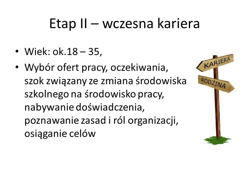 Etap II – wczesna kariera Wiek: ok.18 – 35, Wybór ofert pracy, oczekiwania, szok związany ze zmiana środowiska szkolnego na środowisko pracy, nabywani