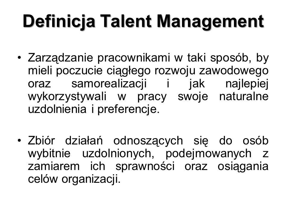 Definicja Talent Management Zarządzanie pracownikami w taki sposób, by mieli poczucie ciągłego rozwoju zawodowego oraz samorealizacji i jak najlepiej