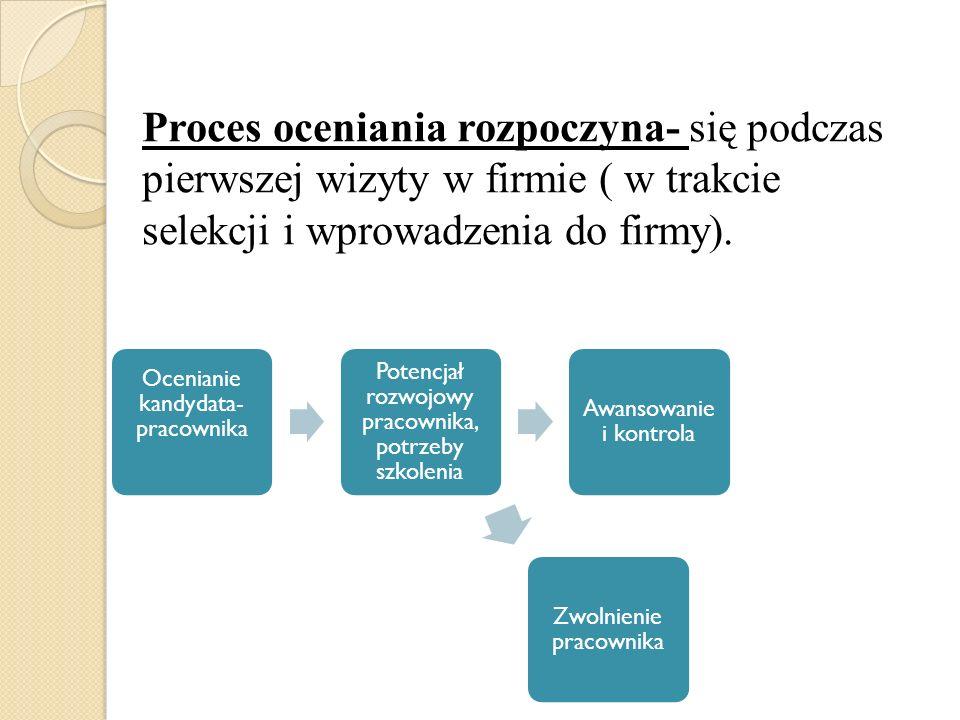 Proces oceniania rozpoczyna- się podczas pierwszej wizyty w firmie ( w trakcie selekcji i wprowadzenia do firmy). Ocenianie kandydata- pracownika Pote