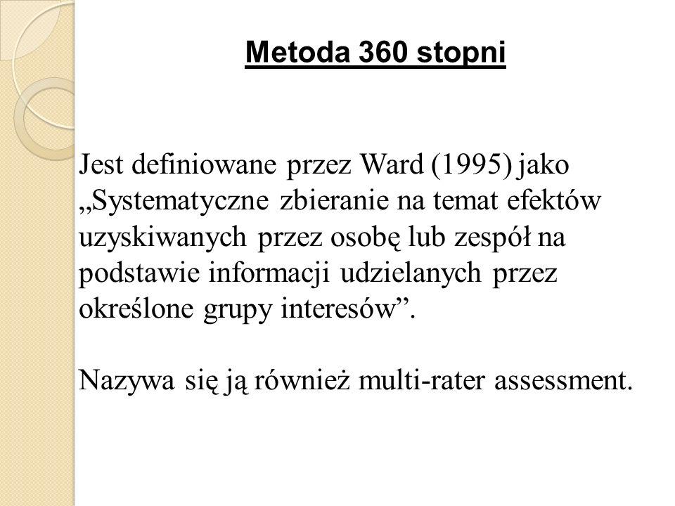 Metoda 360 stopni Jest definiowane przez Ward (1995) jako Systematyczne zbieranie na temat efektów uzyskiwanych przez osobę lub zespół na podstawie in