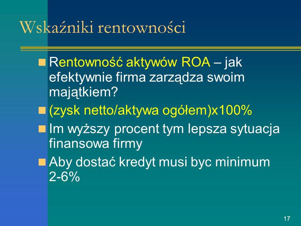 17 Wskaźniki rentowności Rentowność aktywów ROA – jak efektywnie firma zarządza swoim majątkiem.