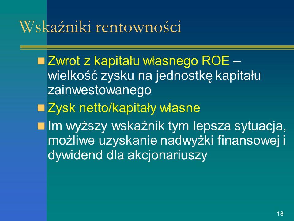 18 Wskaźniki rentowności Zwrot z kapitału własnego ROE – wielkość zysku na jednostkę kapitału zainwestowanego Zysk netto/kapitały własne Im wyższy wskaźnik tym lepsza sytuacja, możliwe uzyskanie nadwyżki finansowej i dywidend dla akcjonariuszy