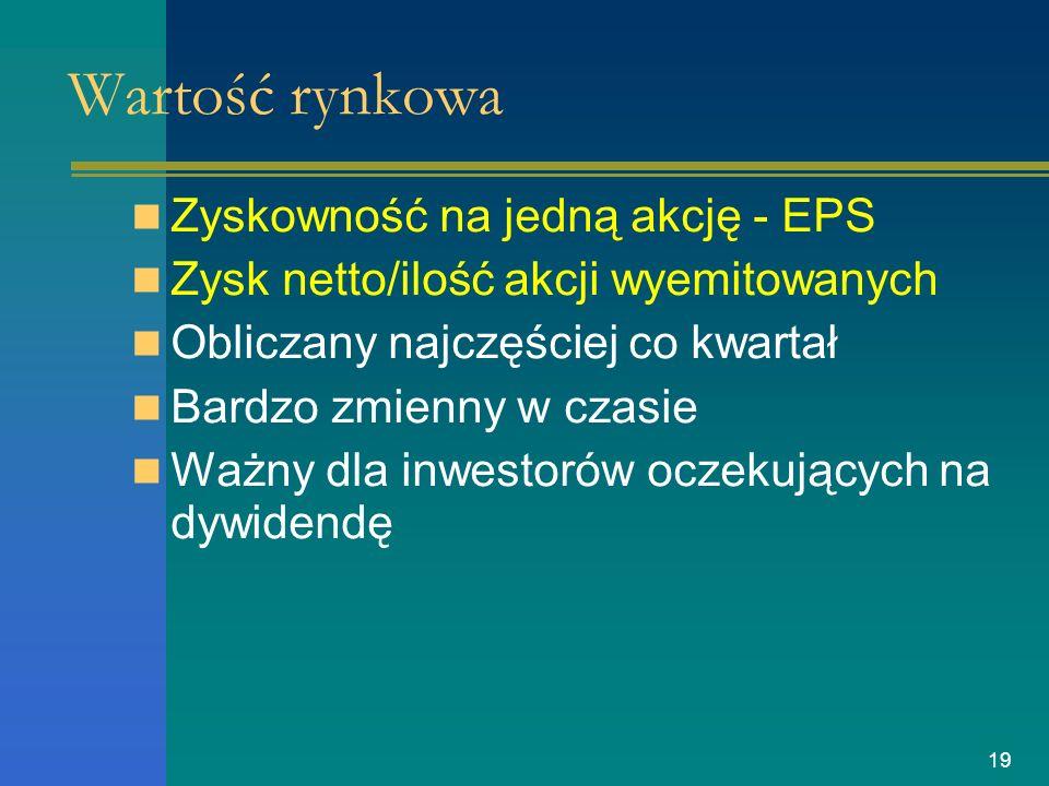 19 Wartość rynkowa Zyskowność na jedną akcję - EPS Zysk netto/ilość akcji wyemitowanych Obliczany najczęściej co kwartał Bardzo zmienny w czasie Ważny dla inwestorów oczekujących na dywidendę