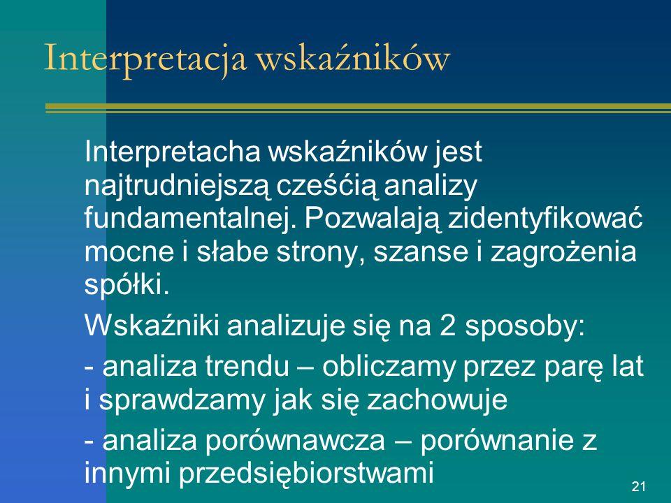 21 Interpretacja wskaźników Interpretacha wskaźników jest najtrudniejszą cześćią analizy fundamentalnej.