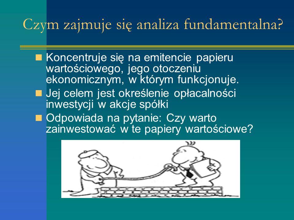 Czym zajmuje się analiza fundamentalna.