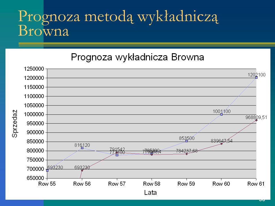 30 Prognoza metodą wykładniczą Browna
