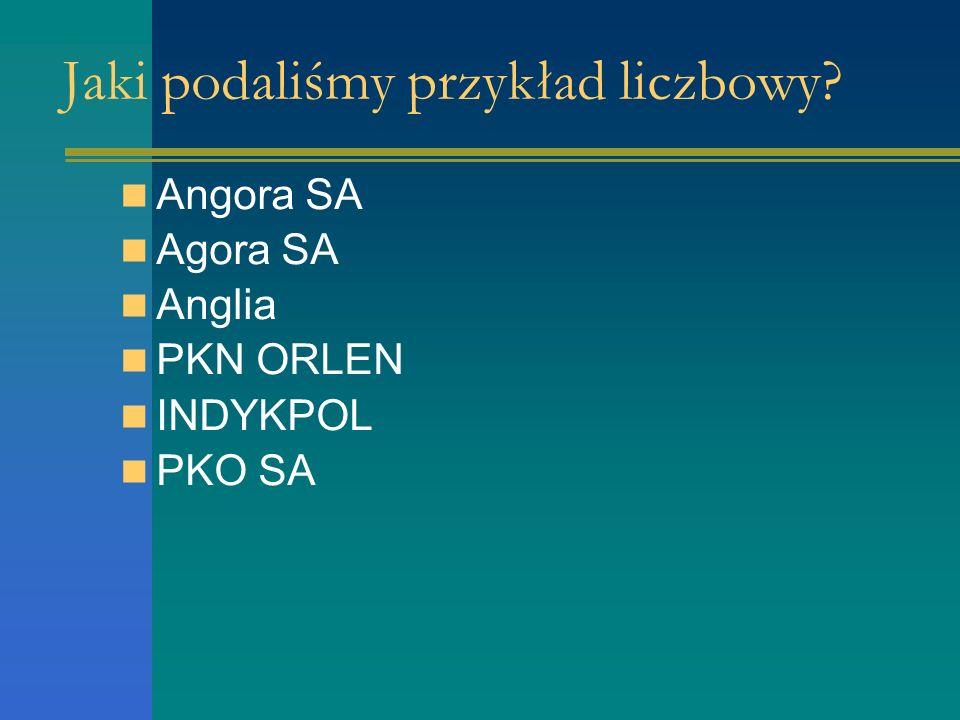 Jaki podaliśmy przykład liczbowy Angora SA Agora SA Anglia PKN ORLEN INDYKPOL PKO SA