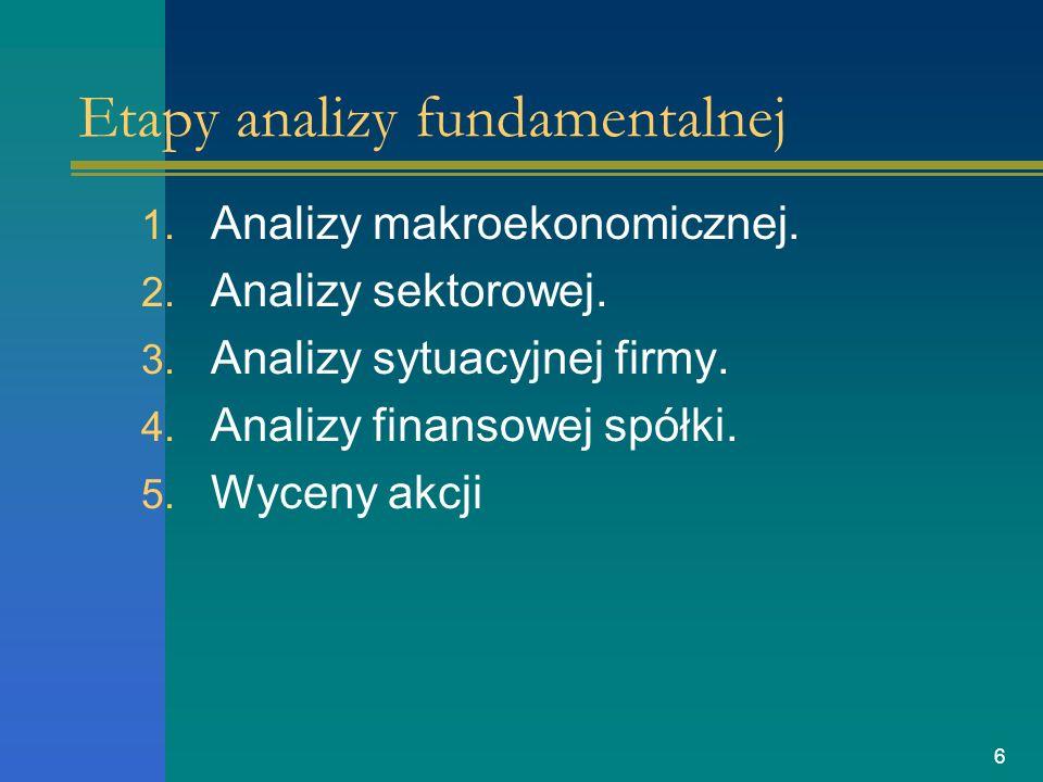 6 Etapy analizy fundamentalnej 1. Analizy makroekonomicznej.