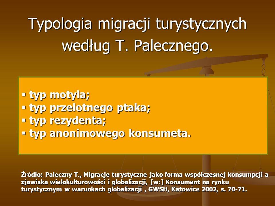 Typologia migracji turystycznych według T. Palecznego. typ motyla; typ motyla; typ przelotnego ptaka; typ przelotnego ptaka; typ rezydenta; typ rezyde