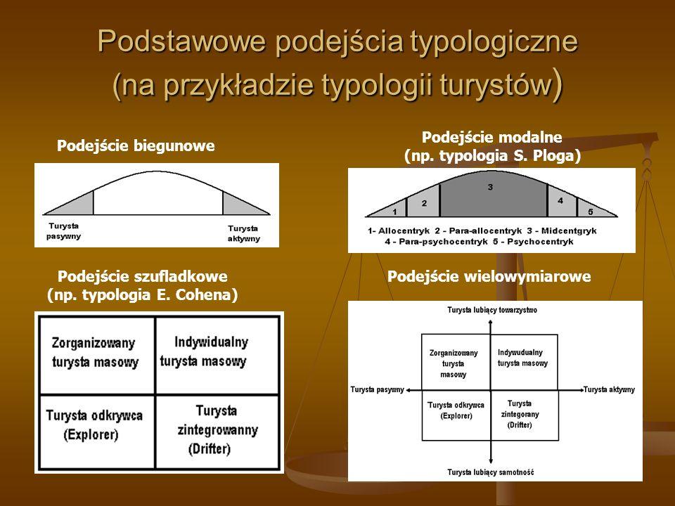 Podstawowe podejścia typologiczne (na przykładzie typologii turystów ) Podejście modalne (np. typologia S. Ploga) Podejście szufladkowe (np. typologia