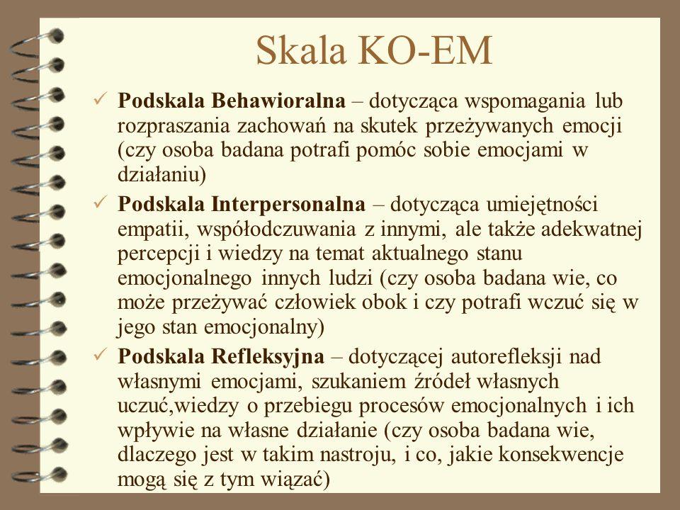 11 Skala KO-EM Podskala Behawioralna – dotycząca wspomagania lub rozpraszania zachowań na skutek przeżywanych emocji (czy osoba badana potrafi pomóc s