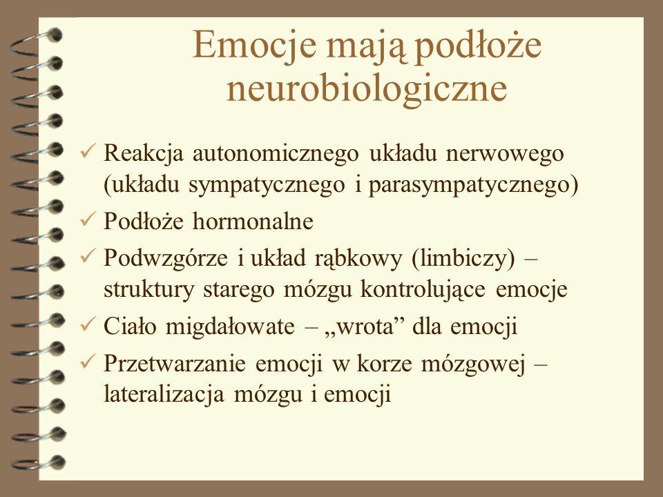 3 Emocje mają podłoże neurobiologiczne Reakcja autonomicznego układu nerwowego (układu sympatycznego i parasympatycznego) Podłoże hormonalne Podwzgórz