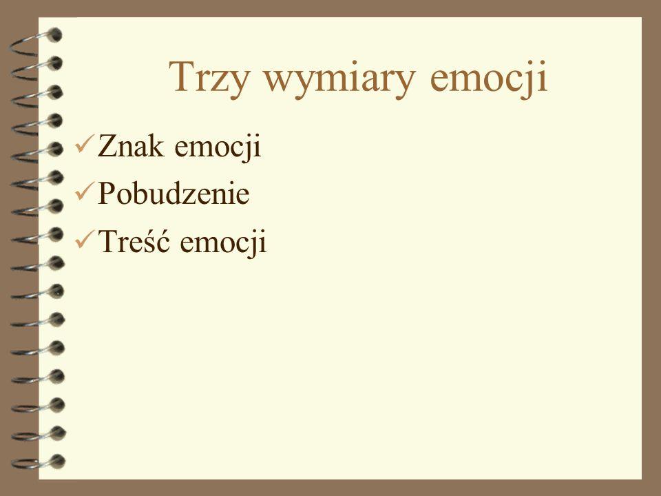 6 Trzy wymiary emocji Znak emocji Pobudzenie Treść emocji