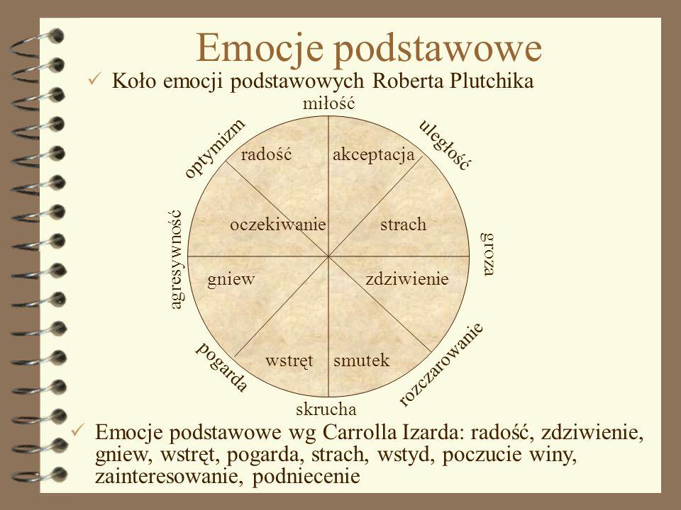 7 Emocje podstawowe Koło emocji podstawowych Roberta Plutchika pogarda radość akceptacja oczekiwanie strach gniew zdziwienie wstrętsmutek uległość mił