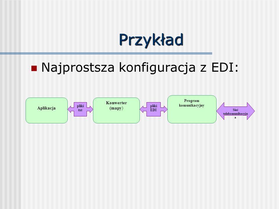 Przykład Najprostsza konfiguracja z EDI: Aplikacja pliki txt Konwerter (mapy) pliki EDI Program komunikacyjny Sieć telekomunikacyjn a