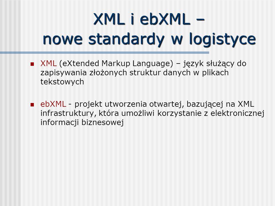 XML i ebXML – nowe standardy w logistyce XML (eXtended Markup Language) – język służący do zapisywania złożonych struktur danych w plikach tekstowych ebXML - projekt utworzenia otwartej, bazującej na XML infrastruktury, która umożliwi korzystanie z elektronicznej informacji biznesowej