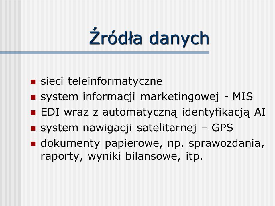 Źródła danych sieci teleinformatyczne system informacji marketingowej - MIS EDI wraz z automatyczną identyfikacją AI system nawigacji satelitarnej – GPS dokumenty papierowe, np.