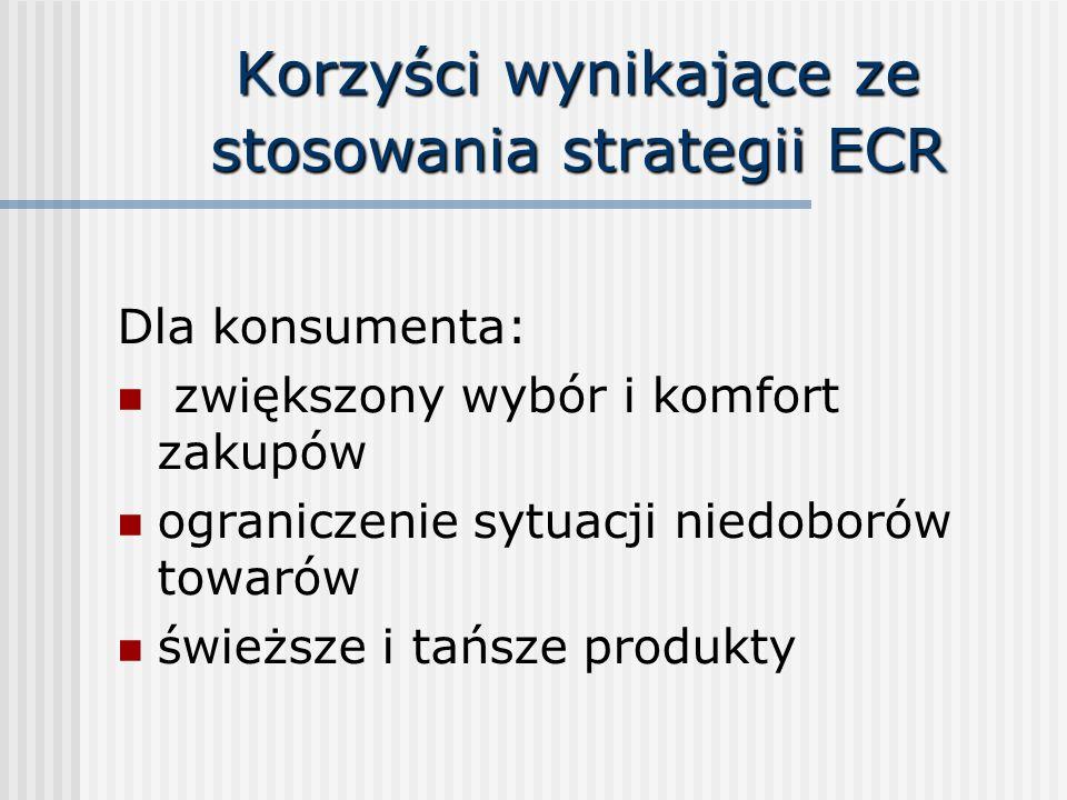 Korzyści wynikające ze stosowania strategii ECR Dla konsumenta: zwiększony wybór i komfort zakupów ograniczenie sytuacji niedoborów towarów świeższe i tańsze produkty