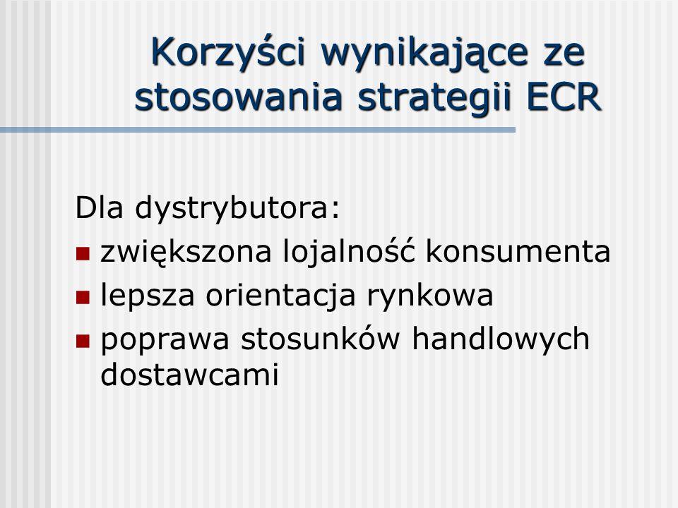 Korzyści wynikające ze stosowania strategii ECR Dla dystrybutora: zwiększona lojalność konsumenta lepsza orientacja rynkowa poprawa stosunków handlowych dostawcami