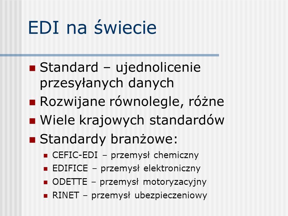 EDI na świecie Standard – ujednolicenie przesyłanych danych Rozwijane równolegle, różne Wiele krajowych standardów Standardy branżowe: CEFIC-EDI – przemysł chemiczny EDIFICE – przemysł elektroniczny ODETTE – przemysł motoryzacyjny RINET – przemysł ubezpieczeniowy