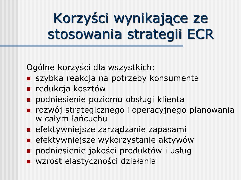 Korzyści wynikające ze stosowania strategii ECR Ogólne korzyści dla wszystkich: szybka reakcja na potrzeby konsumenta redukcja kosztów podniesienie poziomu obsługi klienta rozwój strategicznego i operacyjnego planowania w całym łańcuchu efektywniejsze zarządzanie zapasami efektywniejsze wykorzystanie aktywów podniesienie jakości produktów i usług wzrost elastyczności działania
