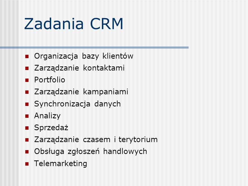 Zadania CRM Organizacja bazy klientów Zarządzanie kontaktami Portfolio Zarządzanie kampaniami Synchronizacja danych Analizy Sprzedaż Zarządzanie czasem i terytorium Obsługa zgłoszeń handlowych Telemarketing