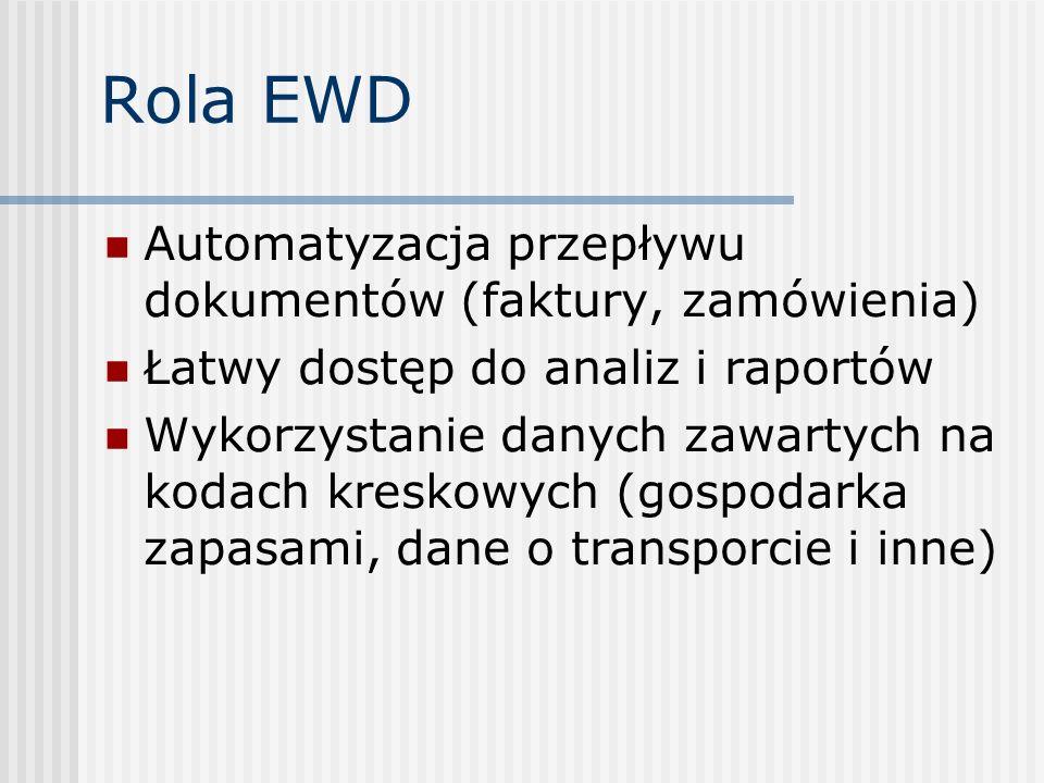 UN/EDIFACT Czyli zasady ONZ elektronicznej wymiany danych Zbiór standardów, jakie musi spełniać dokument przesyłany dzięki EDI w dziedzinach: Zarządzanie Handel i przemysł Transport Finanse i ubezpieczenia Ustala strukturę danych