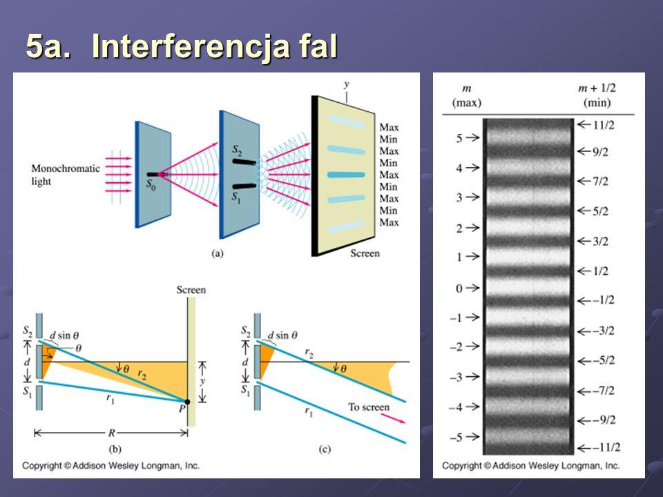 5a.Interferencja fal