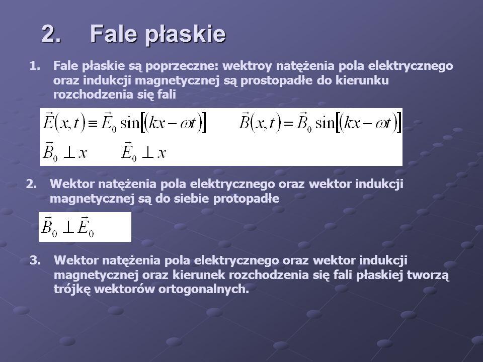 3.Polaryzacja fali Fale elektromagnetyczne mogą byc spolaryzowane: liniowo, kołowo lub eliptycznie 1.Fale płaskie spolaryzowane liniowo: Wektory natężenia pola elektrycznego oraz indukcji magnetycznej wykonują drgania wzdłuż wybranego kierunku.