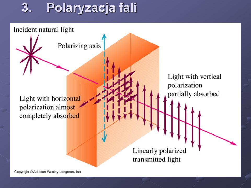 Fale elektromagnetyczne mogą byc spolaryzowane: liniowo, kołowo lub eliptycznie 3.Fale spolaryzowane kołowo: koniec wektora natężenia (indukcji) zakreśla okrąg
