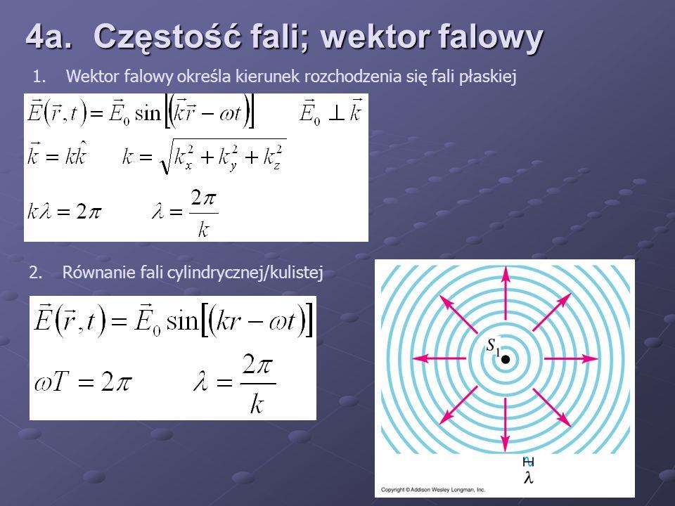 4a.Częstość fali; wektor falowy 1.Wektor falowy określa kierunek rozchodzenia się fali płaskiej 2.Równanie fali cylindrycznej/kulistej