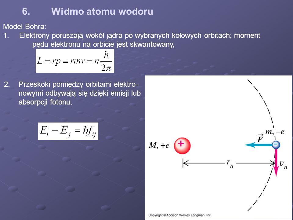 6.Widmo atomu wodoru Model Bohra: 1. Elektrony poruszają wokół jądra po wybranych kołowych orbitach; moment pędu elektronu na orbicie jest skwantowany