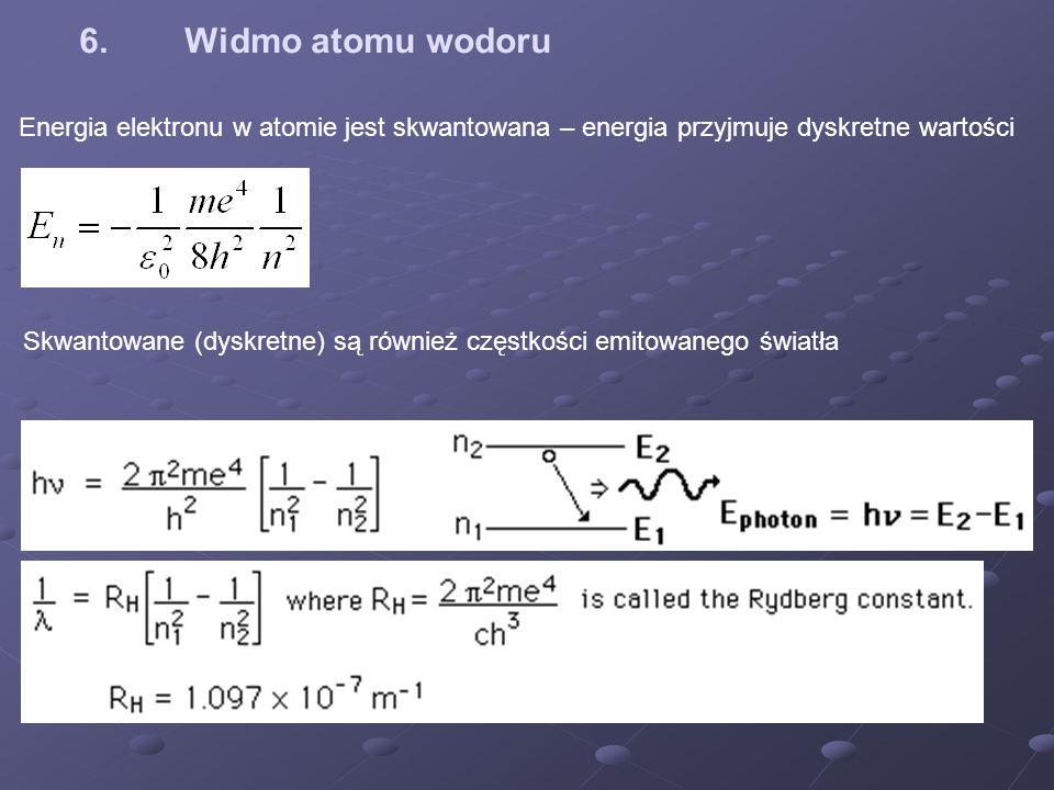 6.Widmo atomu wodoru Skwantowane (dyskretne) są również częstkości emitowanego światła Energia elektronu w atomie jest skwantowana – energia przyjmuje