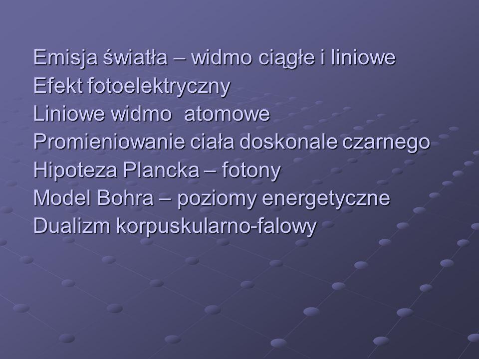 6.Widmo atomu wodoru Model Bohra: 1.