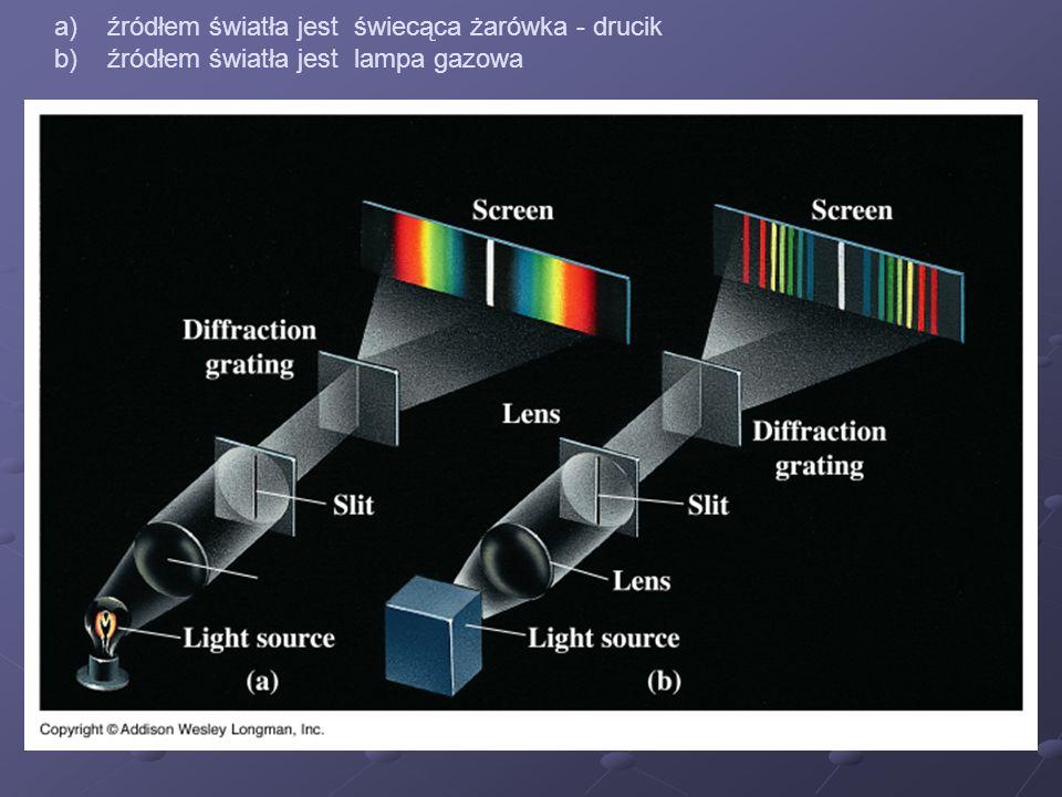 a)źródłem światła jest świecąca żarówka - drucik b)źródłem światła jest lampa gazowa