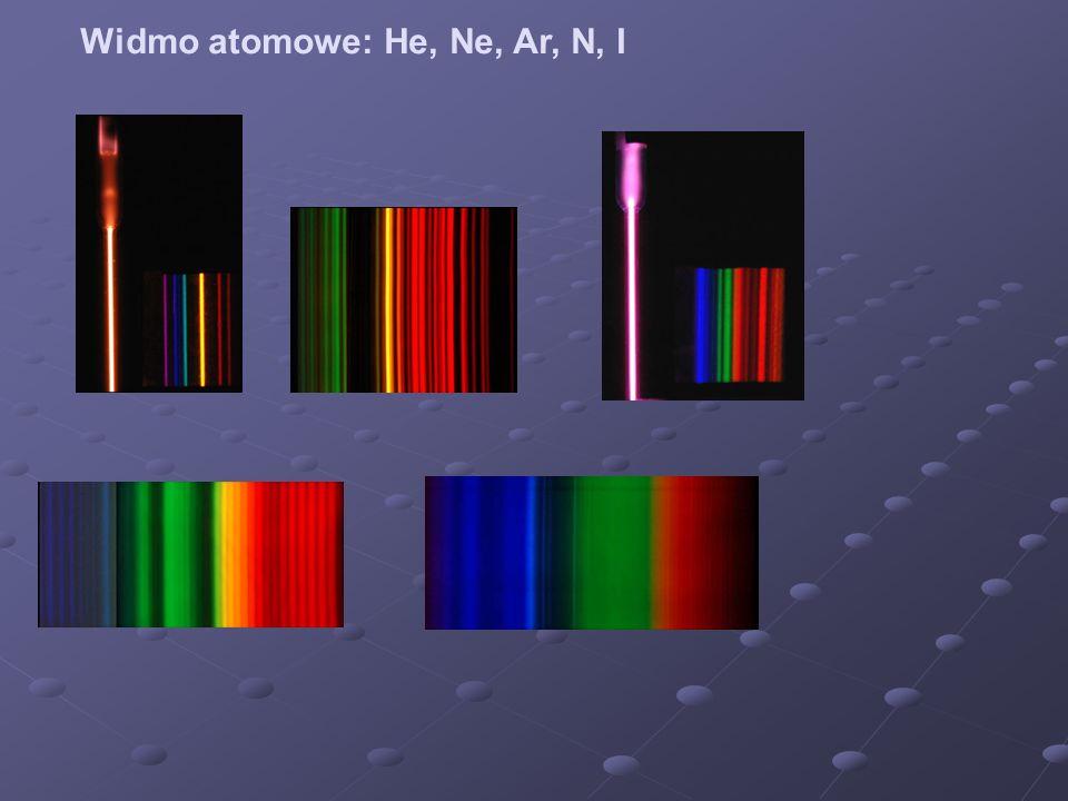 Emisja światła – fotonów o określonej częstości