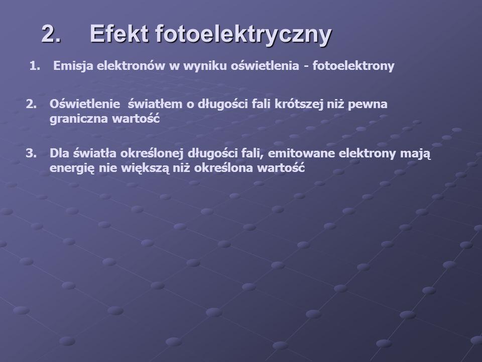 2.Efekt fotoelektryczny 1.Emisja elektronów w wyniku oświetlenia - fotoelektrony 3.Dla światła określonej długości fali, emitowane elektrony mają ener