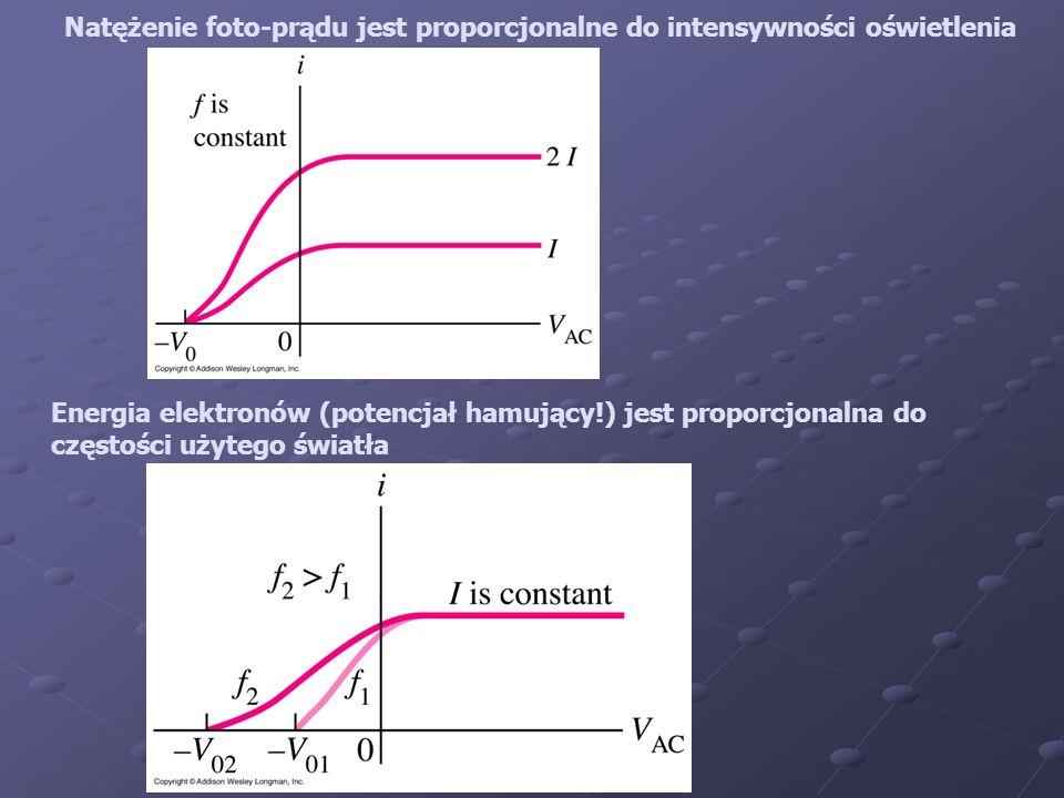 3.Liniowe widmo atomowe 1.Podaj następną liczbę:¾, 8/9, 15/16,...