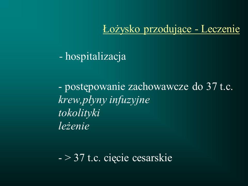 Łożysko przodujące - Leczenie - hospitalizacja - postępowanie zachowawcze do 37 t.c. krew,płyny infuzyjne tokolityki leżenie - > 37 t.c. cięcie cesars