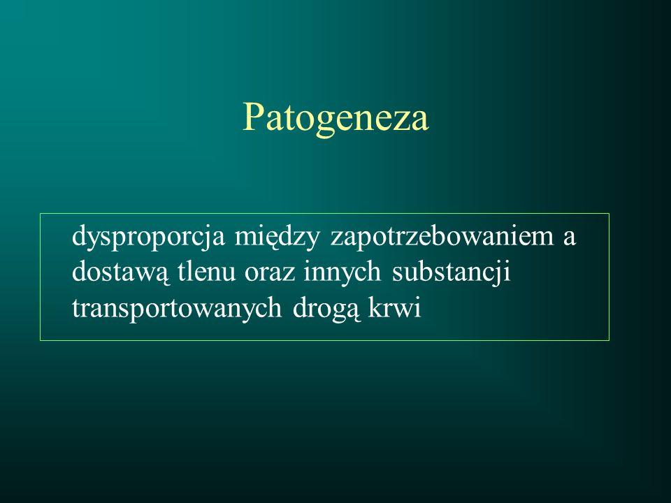 Patogeneza dysproporcja między zapotrzebowaniem a dostawą tlenu oraz innych substancji transportowanych drogą krwi