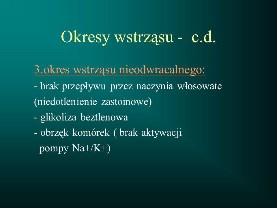 Okresy wstrząsu - c.d. 3.okres wstrząsu nieodwracalnego: - brak przepływu przez naczynia włosowate (niedotlenienie zastoinowe) - glikoliza beztlenowa