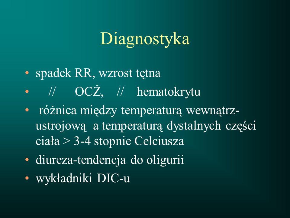 Diagnostyka spadek RR, wzrost tętna // OCŻ, // hematokrytu różnica między temperaturą wewnątrz- ustrojową a temperaturą dystalnych części ciała > 3-4